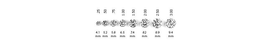 diamond weight carat