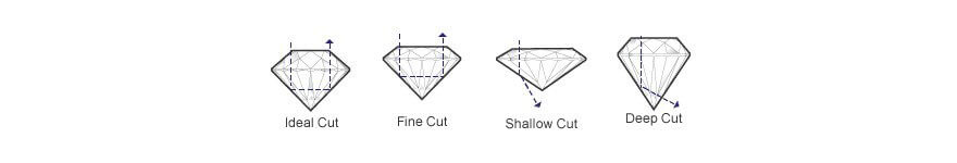 diamond cut grade